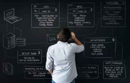 המדריך המלא: כיצד לבנות מסמך דרישות לפרויקט
